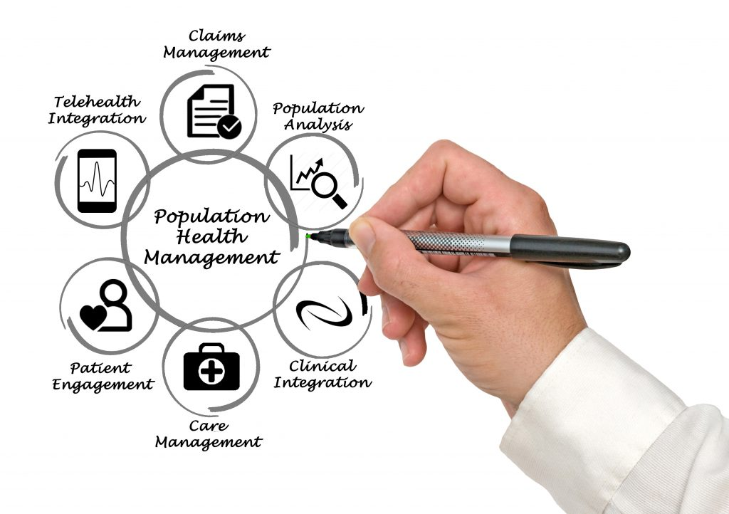Outsourcing-Medical-Billing-Pros-Cons
